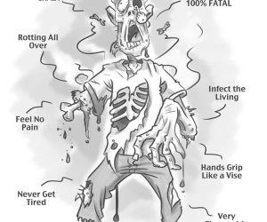 zombie characteristics cartoon